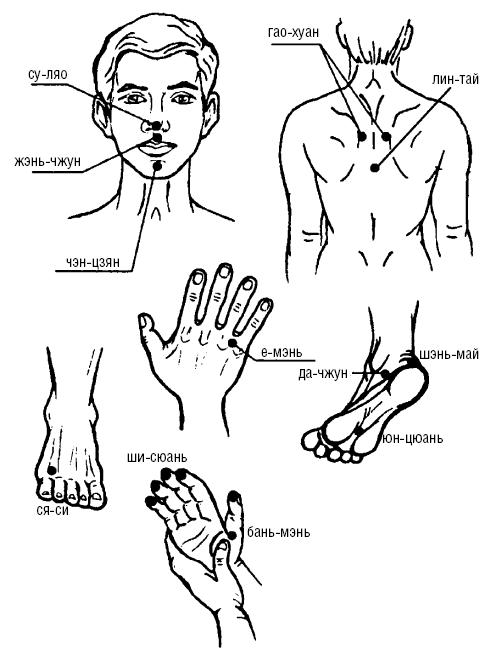 Методики сексуального массажа
