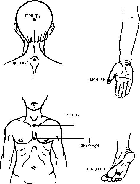 Массаж тройничного нерва на лице
