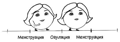 Почему эмоциональное <a href='https://med-tutorial.ru/m-lib/b/book/2809253141/17' target='_self'>состояние женщины</a> меняется четыре раза за месяц?