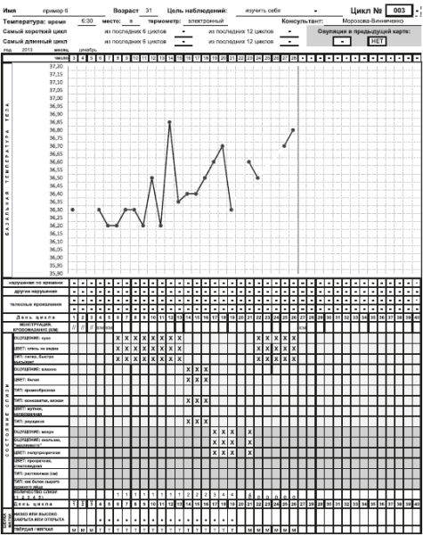 Как без УЗИ и анализов определить реальную картину здоровья