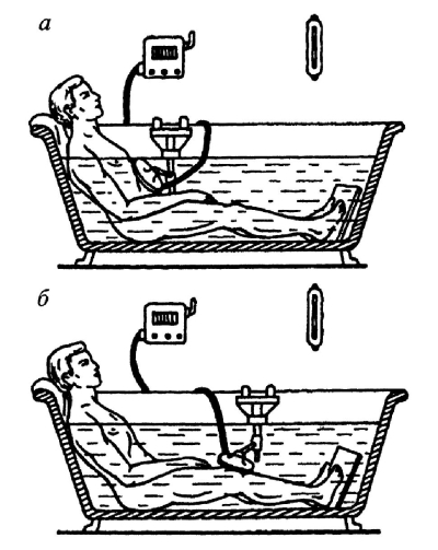 Лечение лордоза шейного отдела позвоночника: упражнения (лфк), массаж, йога в домашних условиях