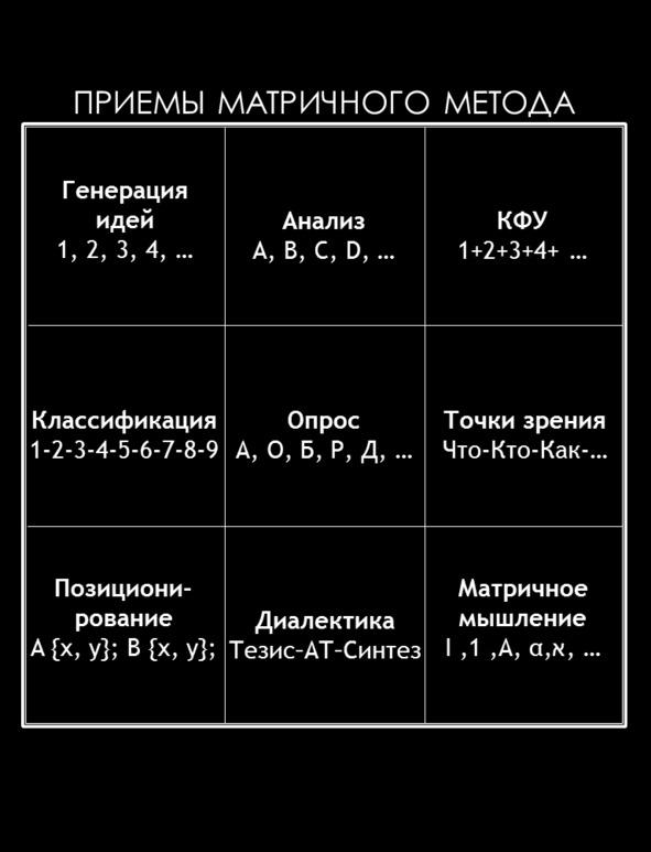 Приемы матричного метода