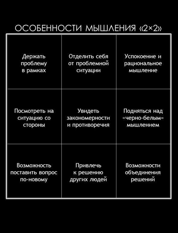 Особенности мышления «2х2»