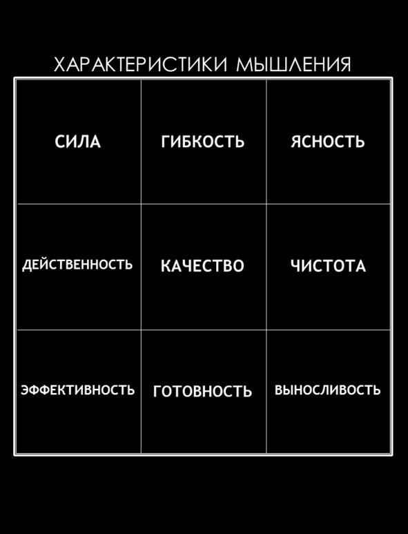 ПРАВИЛО 1.