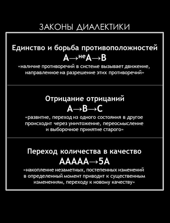 Законы диалектики