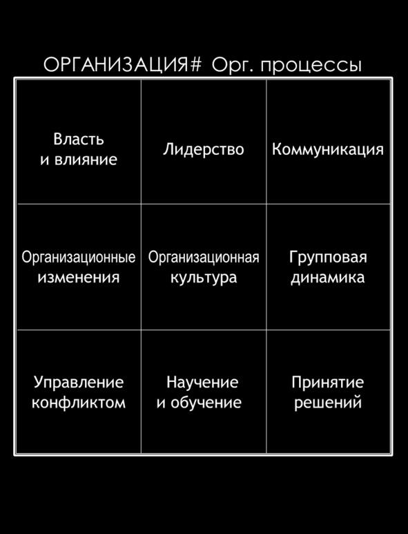ОРГАНИЗАЦИЯ# Орг. процессы