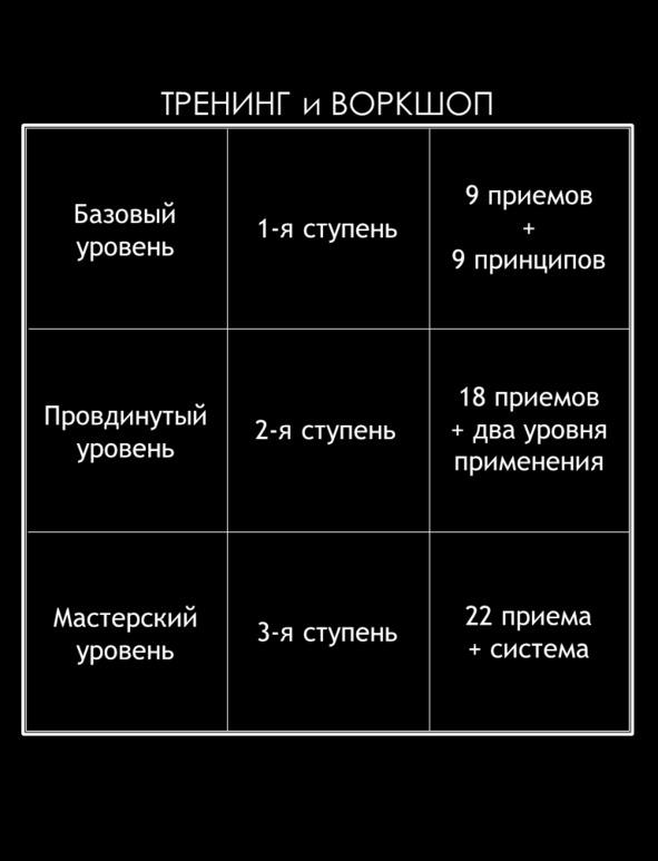 ТРЕНИНГ и ВОРКШОП