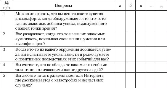 1.Методики изучения завистливости