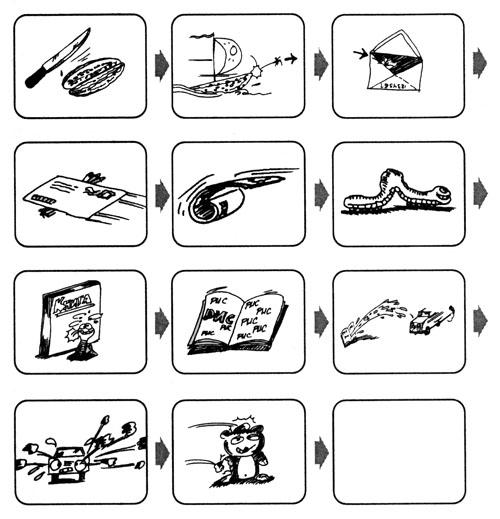 Метод последовательных ассоциаций (составление цепочки ассоциаций)