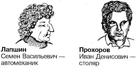 Запоминание черт лица и ассоциации