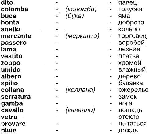 Потренируйтесь в запоминании иностранных слов различными методами