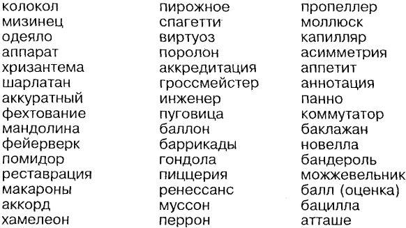 Список словарных слов (таких слов, правописание которых не подчиняется правилам орфографии)