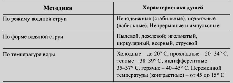 Гинеколог, детский гинеколог в Одинцово