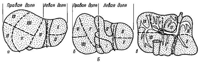 Рис.143.